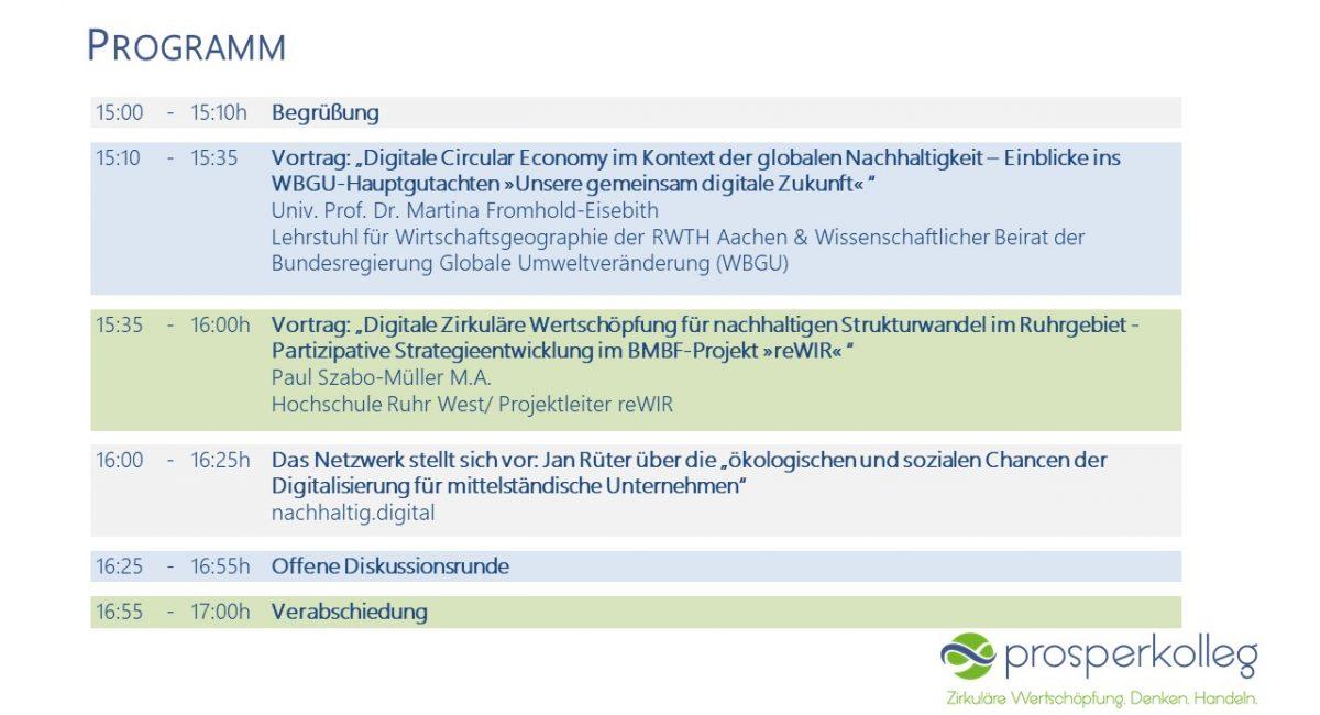 Programm_Digitalisierung